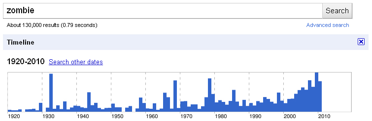 googlesearch timeline of zombies